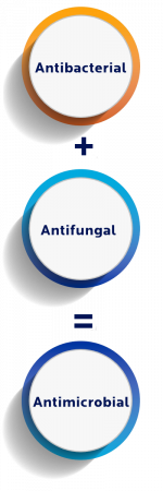 antimircobial